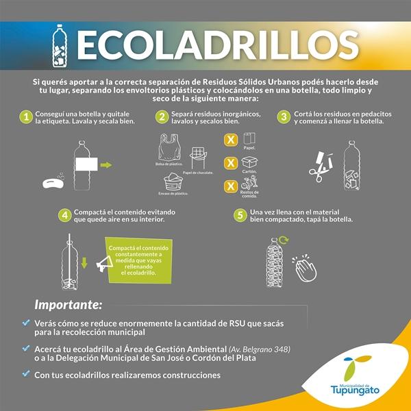 Ecoladrillos