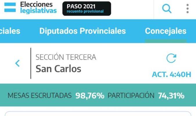 Participacion-San-Carlos
