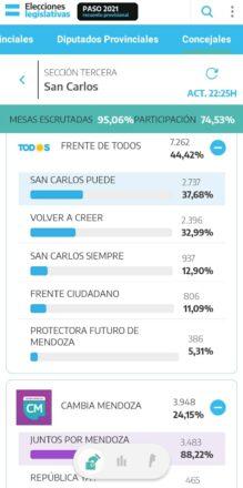 sancarlos-resultados-1